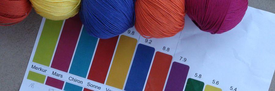 Vorbereitung Online-Kurs Farbhoroskop